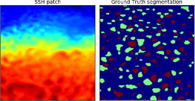 Figure 2 for EddyNet: A Deep Neural Network For Pixel-Wise Classification of Oceanic Eddies