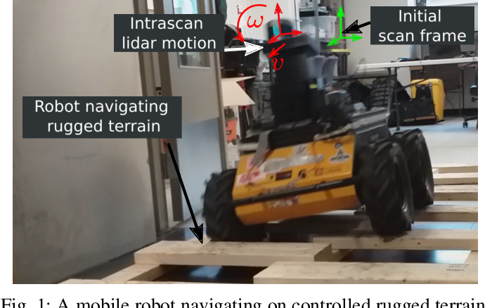 Figure 1 for Lidar Scan Registration Robust to Extreme Motions