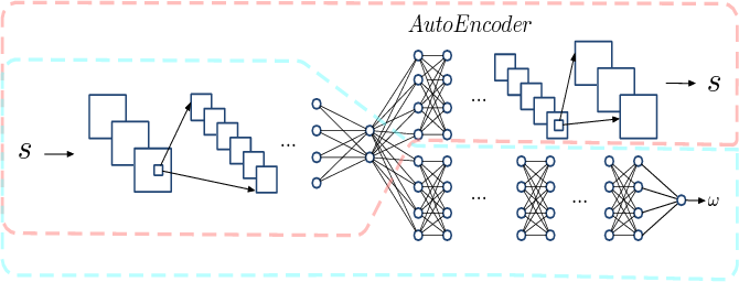 Figure 2 for Towards Cooperation in Sequential Prisoner's Dilemmas: a Deep Multiagent Reinforcement Learning Approach