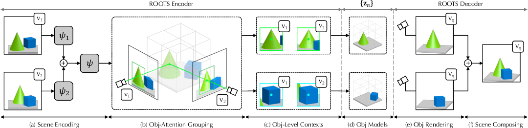 Figure 1 for Learning to Infer 3D Object Models from Images