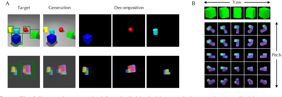 Figure 4 for Learning to Infer 3D Object Models from Images