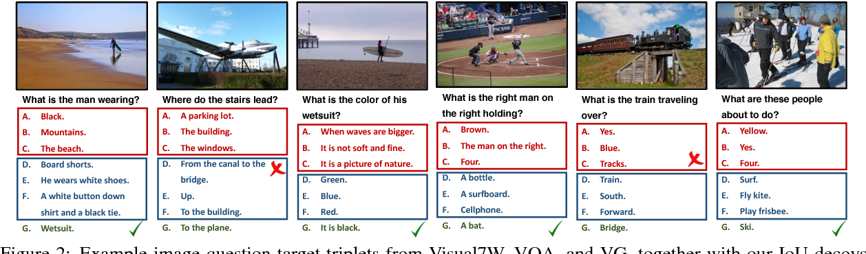 Figure 4 for Being Negative but Constructively: Lessons Learnt from Creating Better Visual Question Answering Datasets
