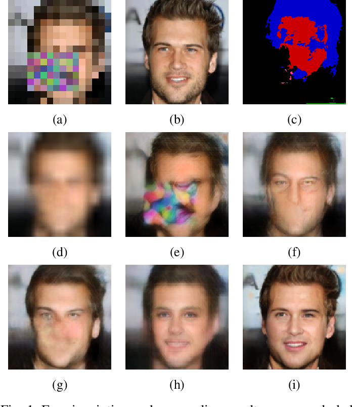Figure 1 for Pro-UIGAN: Progressive Face Hallucination from Occluded Thumbnails
