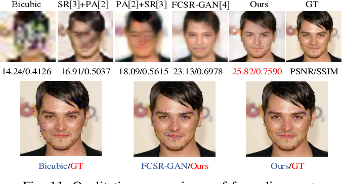 Figure 3 for Pro-UIGAN: Progressive Face Hallucination from Occluded Thumbnails