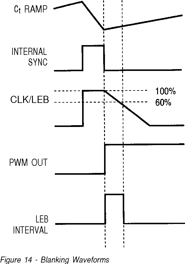 Figure 14 from APPLICATION NOTE THE UC 3823 A , B AND UC