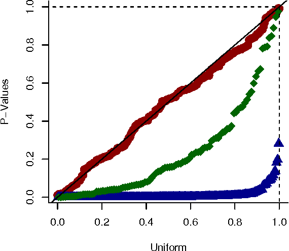 Figure 2 for CT-NOR: Representing and Reasoning About Events in Continuous Time