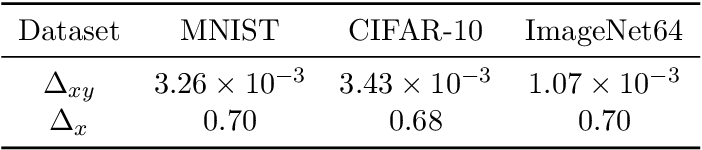 Figure 2 for Implicit Regularization of Discrete Gradient Dynamics in Deep Linear Neural Networks