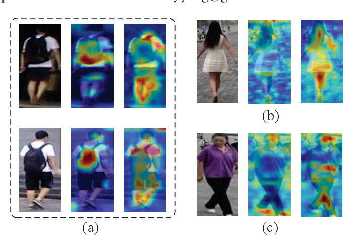 Figure 1 for Hierarchical Bi-Directional Feature Perception Network for Person Re-Identification