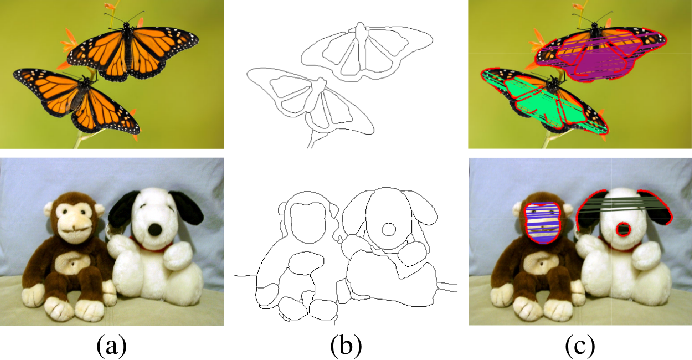 Figure 4 for SymmSLIC: Symmetry Aware Superpixel Segmentation and its Applications