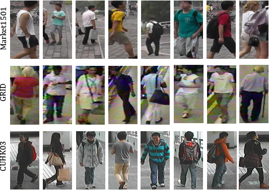 Figure 1 for Cross-dataset Person Re-Identification Using Similarity Preserved Generative Adversarial Networks