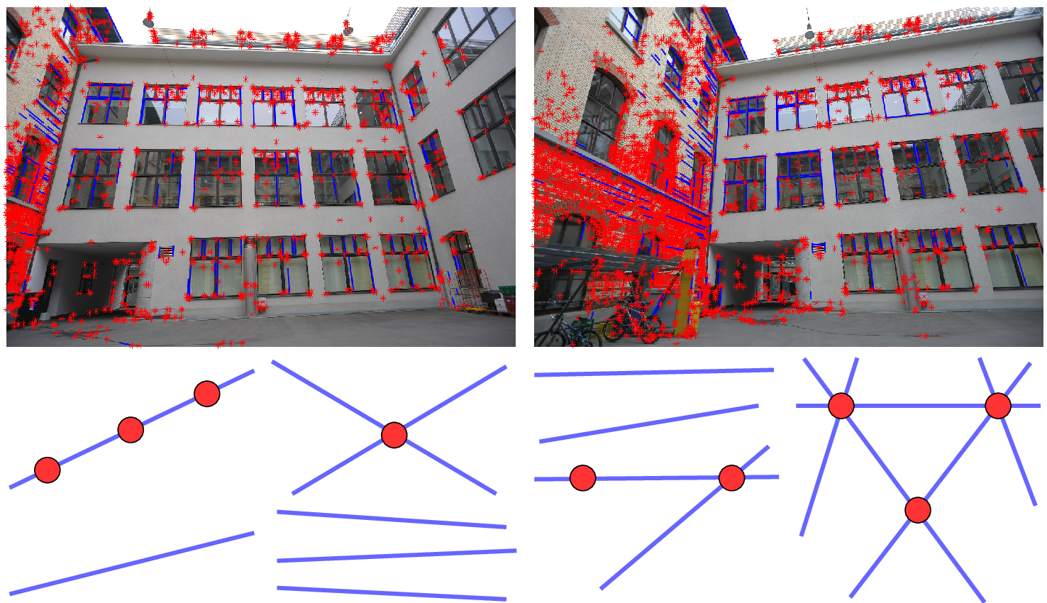 Figure 1 for PLMP - Point-Line Minimal Problems in Complete Multi-View Visibility