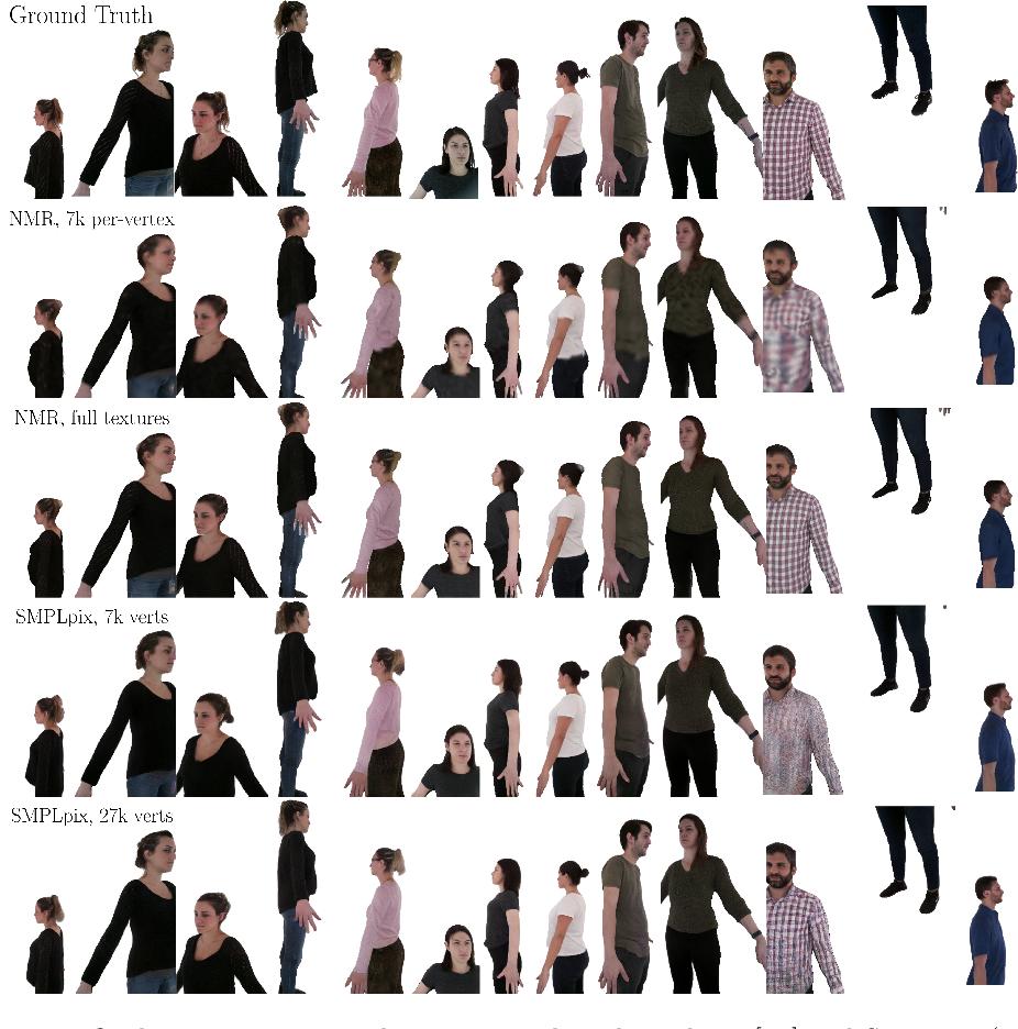 Figure 3 for SMPLpix: Neural Avatars from 3D Human Models