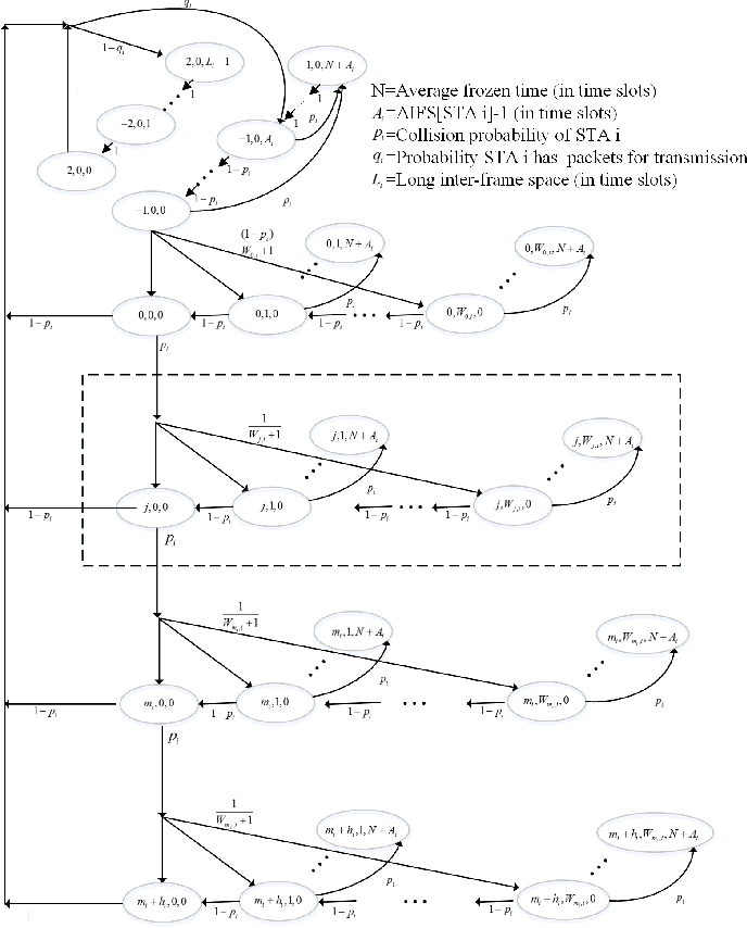 964a474c313 Figure from virtualization of multi cell networks png 688x854 Dimensional  markov