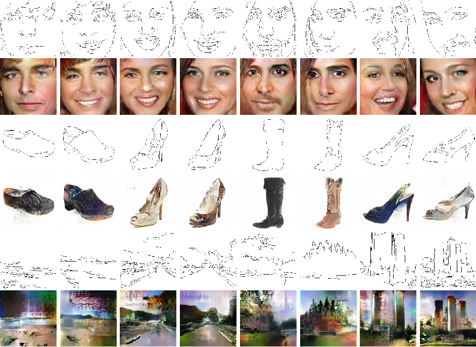 Figure 1 for Image Retrieval with Mixed Initiative and Multimodal Feedback