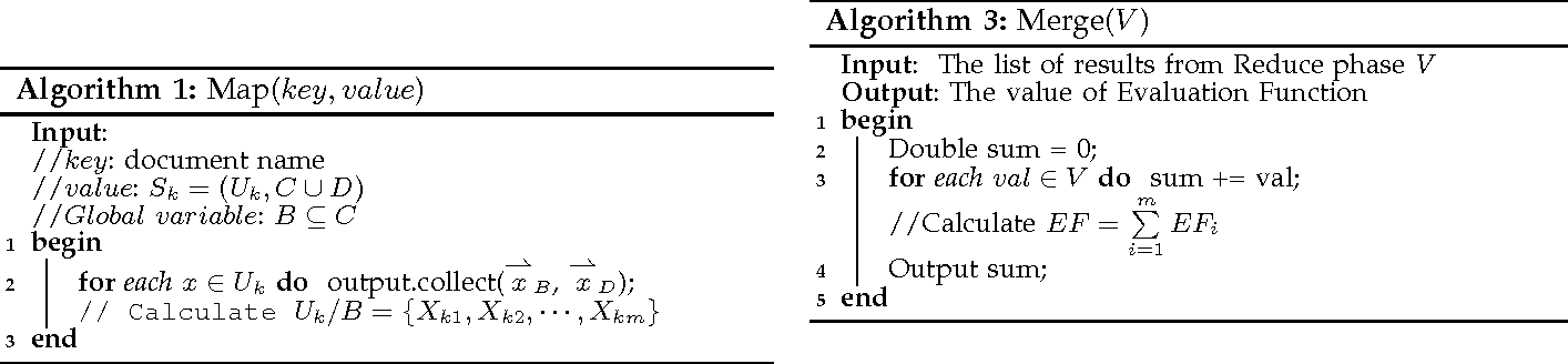 Figure 4 for Parallel Large-Scale Attribute Reduction on Cloud Systems