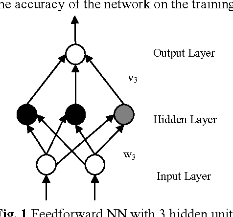 Figure 1 for Medical diagnosis using neural network