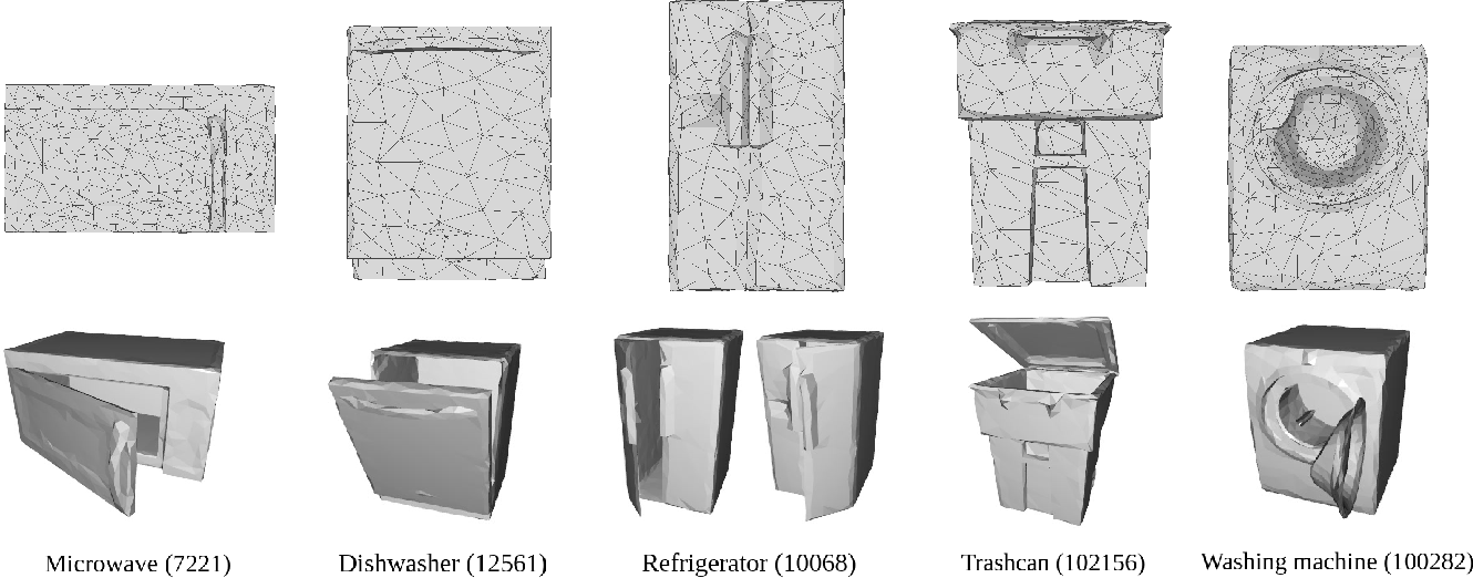 Figure 2 for D3D-HOI: Dynamic 3D Human-Object Interactions from Videos