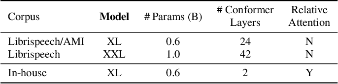 Figure 3 for Injecting Text in Self-Supervised Speech Pretraining