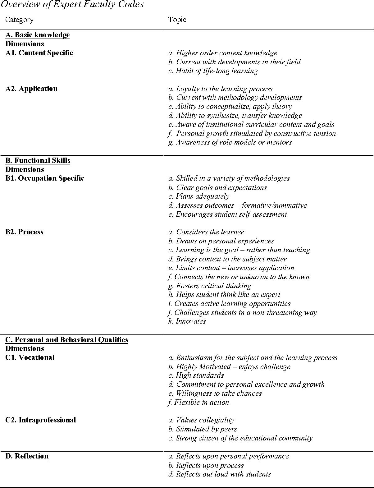 Order popular dissertation abstract online