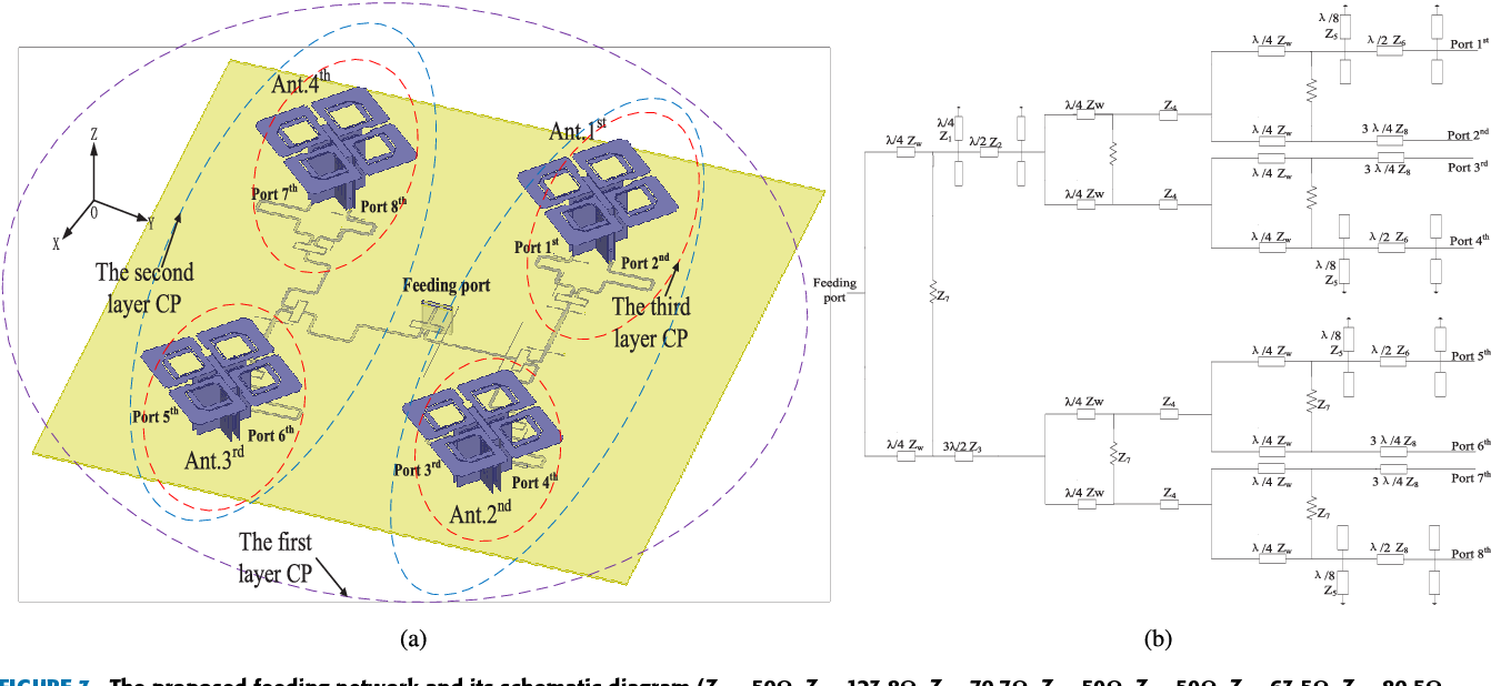 A Low Profile Metamaterial Loaded Antenna Array With Anti F12 Magneto Wiring Schematic Interference And Polarization Reconfigurable Characteristics Semantic Scholar