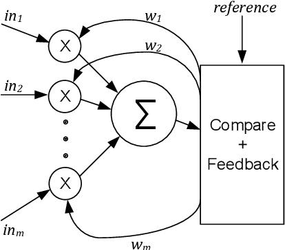 Figure 1 for Neural Network Design for Energy-Autonomous AI Applications using Temporal Encoding