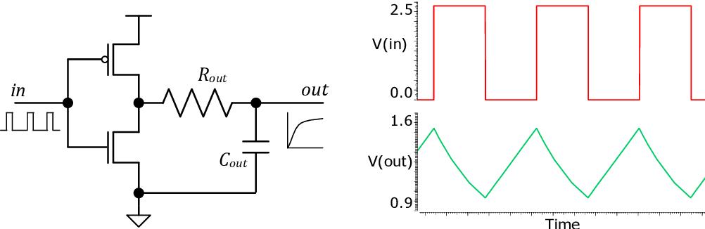 Figure 3 for Neural Network Design for Energy-Autonomous AI Applications using Temporal Encoding