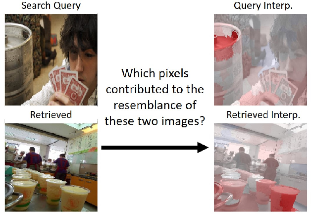 Figure 4 for Model-Agnostic Explainability for Visual Search