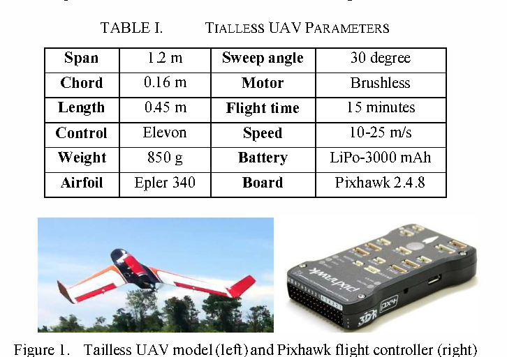 Implementation of system identification and flight control system