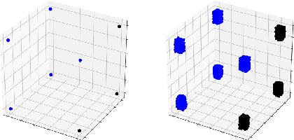 Figure 1 for Epsilon Consistent Mixup: An Adaptive Consistency-Interpolation Tradeoff