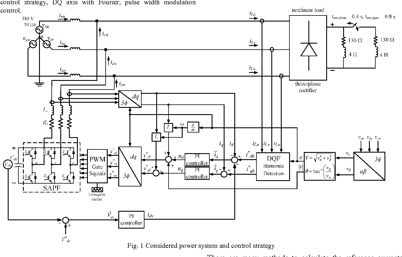 Model And Control Strategy On Dq Frame For Shunt Active Power Filter Circuit Filters Semantic Scholar