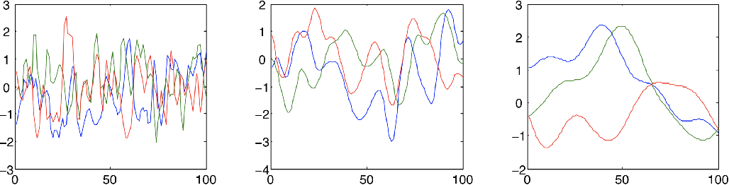 Figure 2 for A Tutorial on Bayesian Optimization