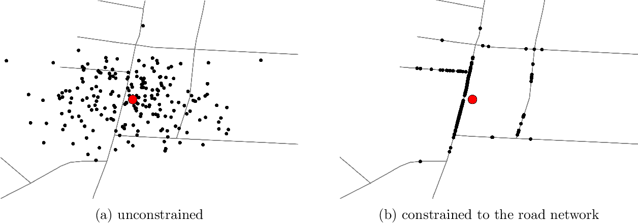Figure 4 for Probabilistic map-matching using particle filters