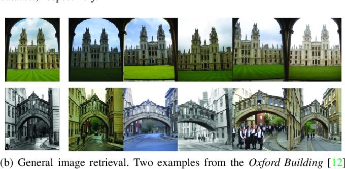 Figure 1 for Selective Convolutional Descriptor Aggregation for Fine-Grained Image Retrieval