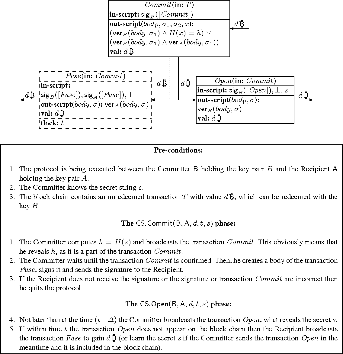 Figure 4 from On the Malleability of Bitcoin Transactions - Semantic