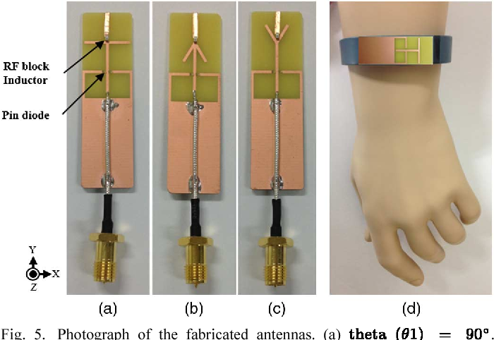 Figure 5 from Radiation-Pattern-Reconfigurable Antenna Using