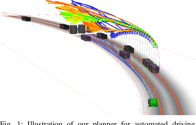 Figure 1 for Planning on the fast lane: Learning to interact using attention mechanisms in path integral inverse reinforcement learning
