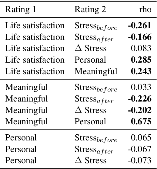 Figure 1 for Expressive Interviewing: A Conversational System for Coping with COVID-19