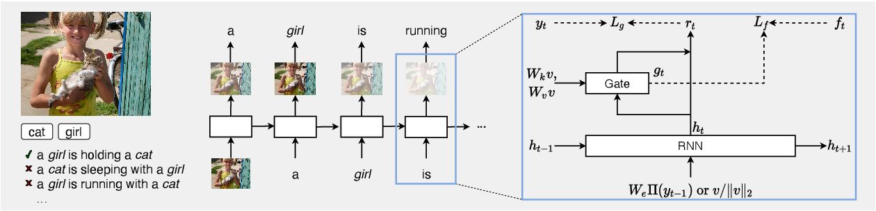 Figure 1 for Removing Word-Level Spurious Alignment between Images and Pseudo-Captions in Unsupervised Image Captioning
