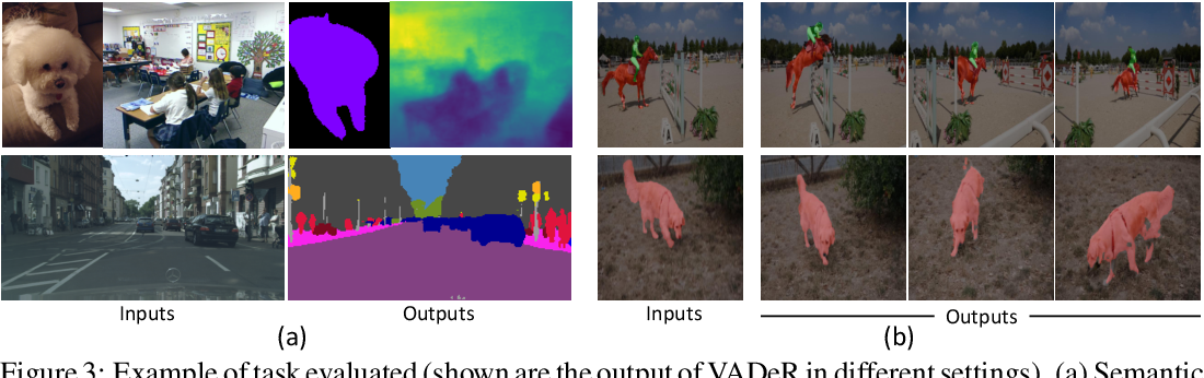 Figure 3 for Unsupervised Learning of Dense Visual Representations