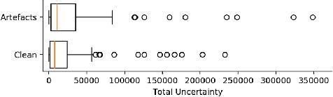 Figure 4 for Estimating MRI Image Quality via Image Reconstruction Uncertainty