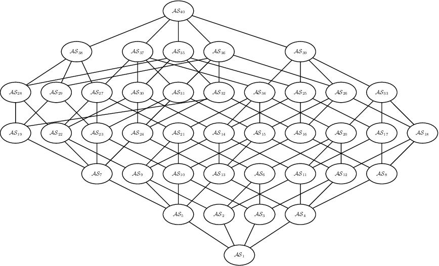 Figure 3 for AFRA: Argumentation framework with recursive attacks