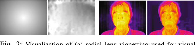 Figure 3 for Online Photometric Calibration of Automatic Gain Thermal Infrared Cameras