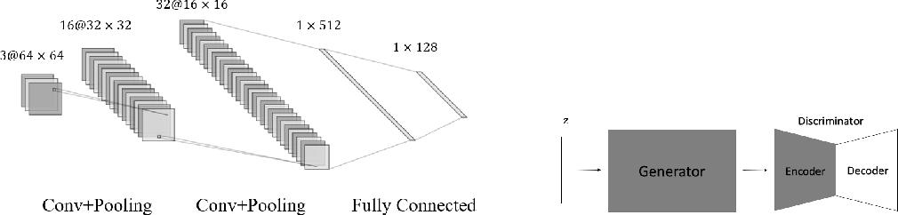 Figure 1 for Generative Imaging and Image Processing via Generative Encoder
