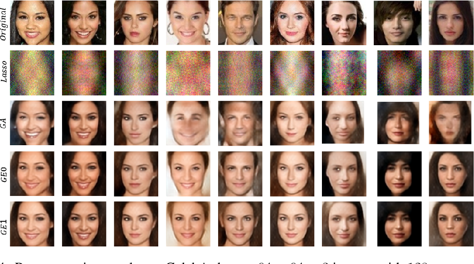 Figure 4 for Generative Imaging and Image Processing via Generative Encoder