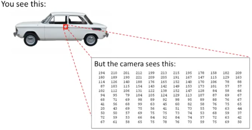 Figure 1 for A deep learning theory for neural networks grounded in physics