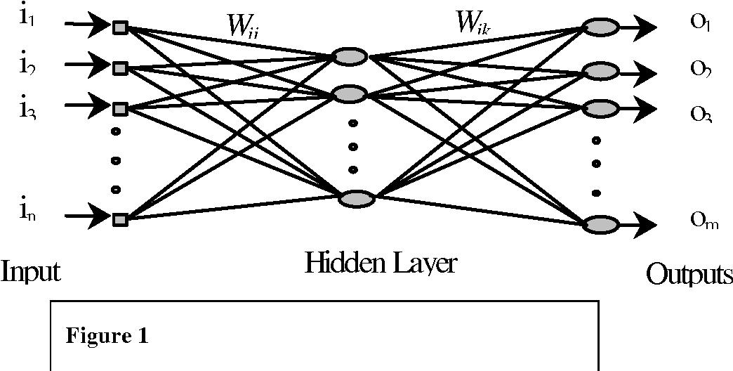 M5r1 Diagram
