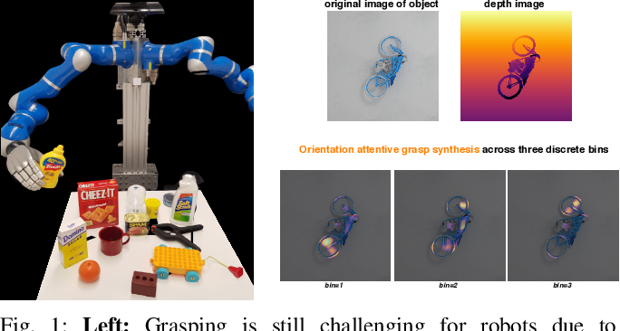 Figure 1 for Orientation Attentive Robot Grasp Synthesis