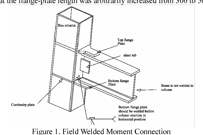 PDF] EVALUATION OF WELDED FLANGE PLATE CONNECTIONS BETWEEN STEEL