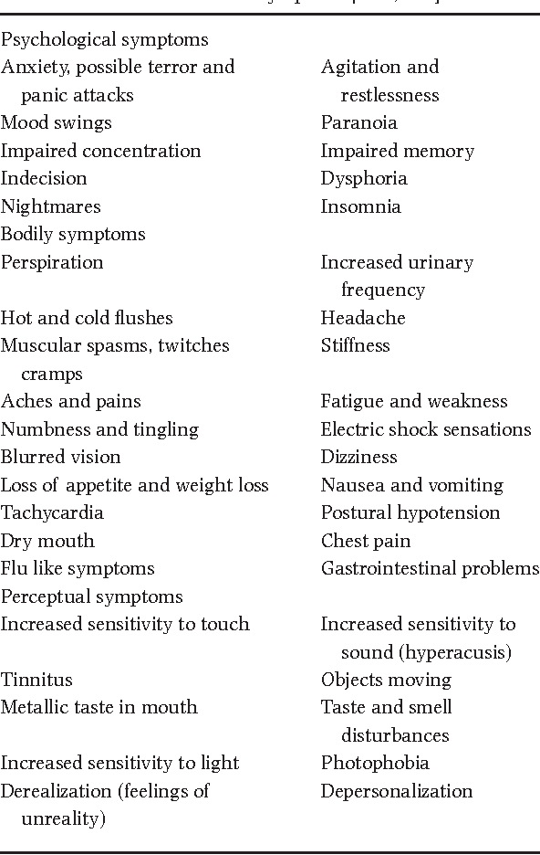 Table 1 from Benzodiazepines revisited--will we ever learn