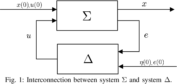 Figure 1 for Hierarchical Reinforcement Learning for Optimal Control of Linear Multi-Agent Systems: the Homogeneous Case